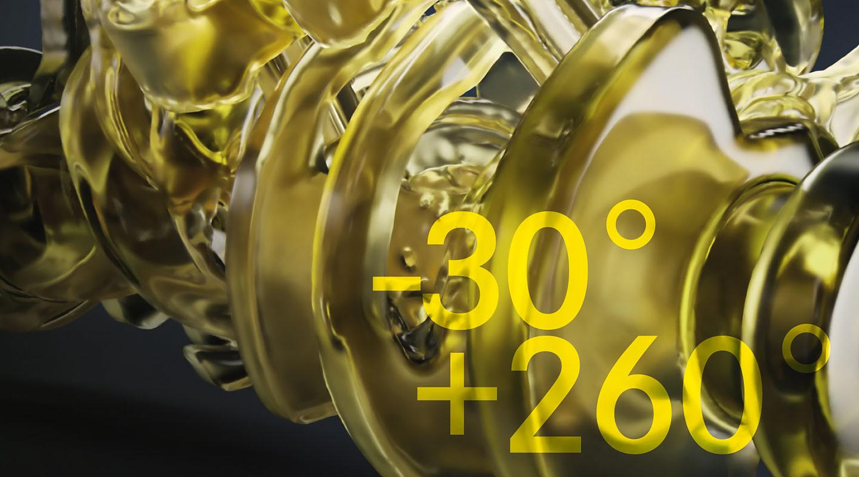 Abbildung aus der Broschüre mit einer Öl-Visualisierung und dem Temperaturbereich, in dem das Öl optimal arbeitet.
