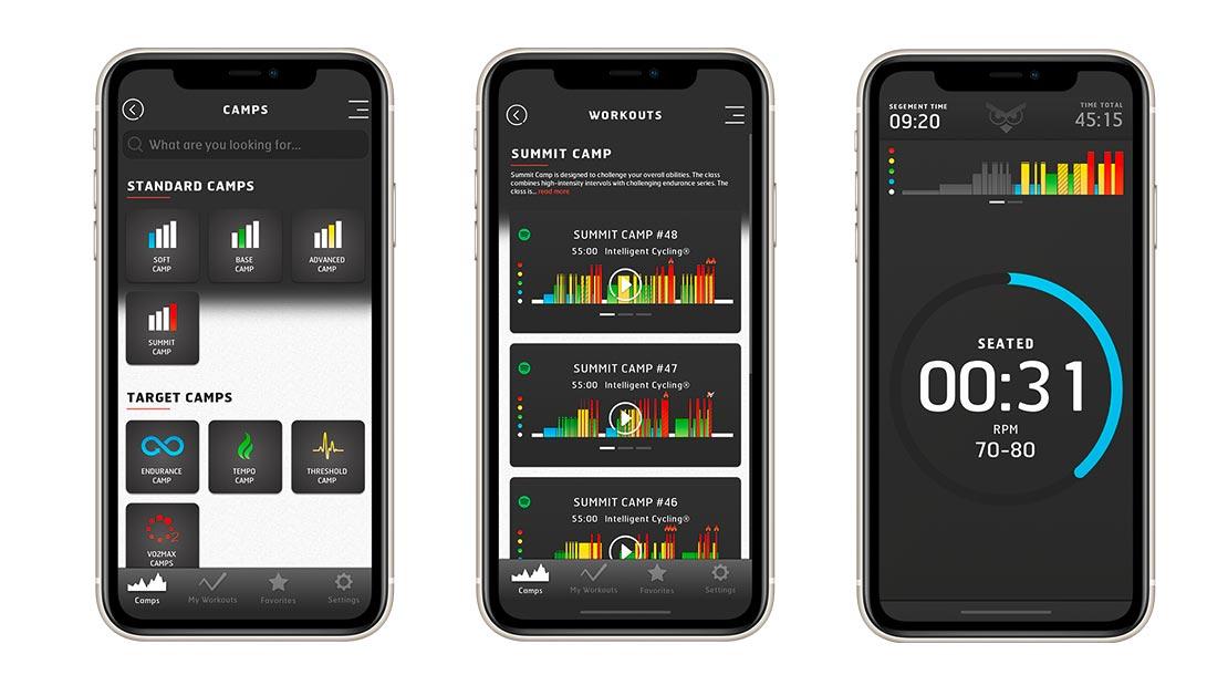 Handy App von Intelligent Cycling
